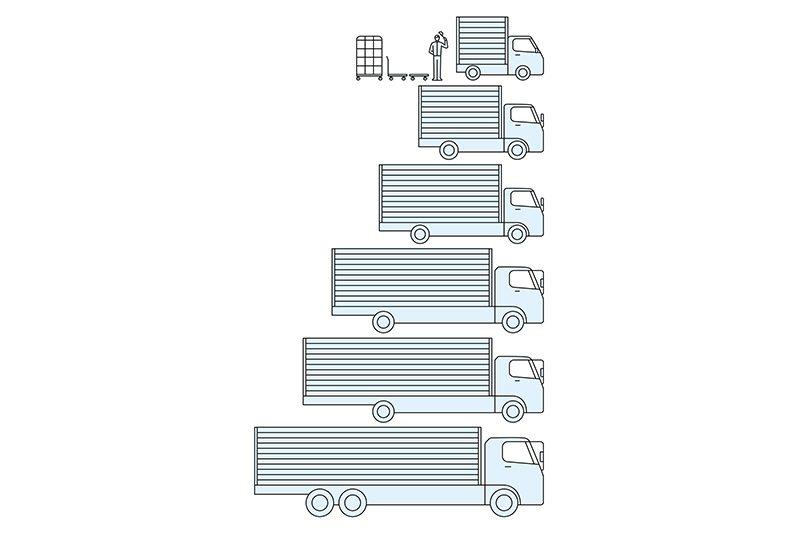 トラックのサイズと積み放題プラン
