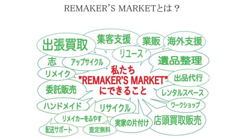 マルナゲマーケット